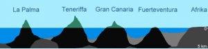 Geologie_der_Kanaren_Grafik.jpg